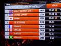 【世界陸上】日本男子400mリレー初の銅メダル!